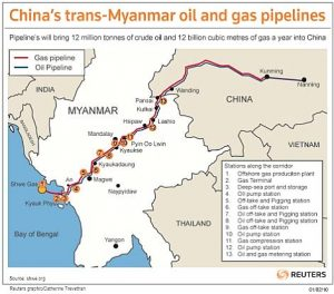 Pipelines-through-Myanmar-to-China